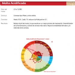 Malta Acidificada